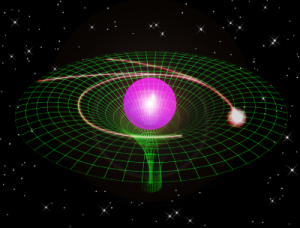 Genov - mimicking gravity on a chip